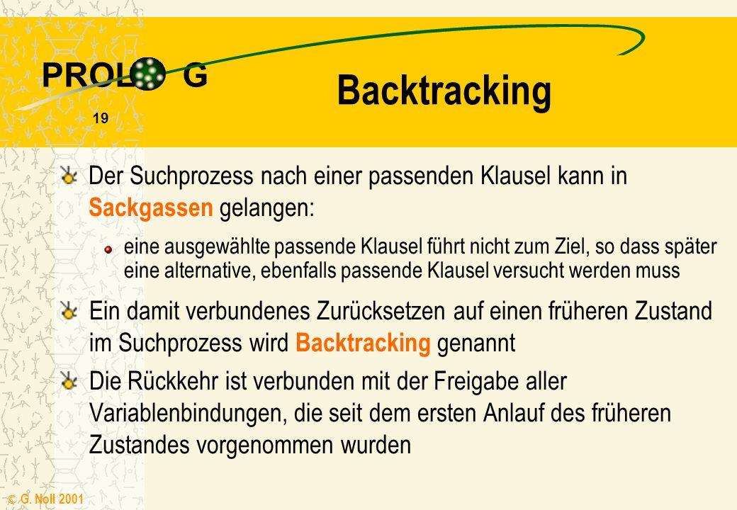 PROL G © G. Noll 2001 18 Matching Eine Klausel passt zu einem Ziel (matched), wenn der Klauselkopf mit dem Ziel unifiziert (verschmilzt): Klausel und