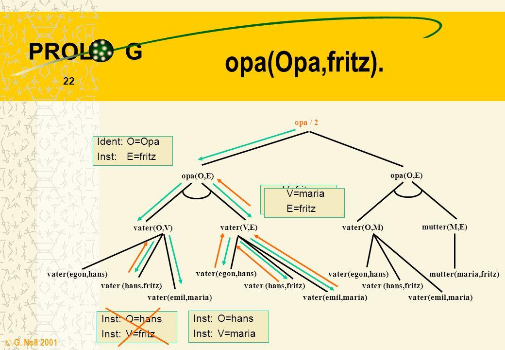 PROL G © G. Noll 2001 21 opa(Opa,fritz). opa / 2 opa(O,E) vater(O,V) vater(V,E) opa(O,E) vater(O,M) mutter(M,E) vater(egon,hans) vater (hans,fritz) va