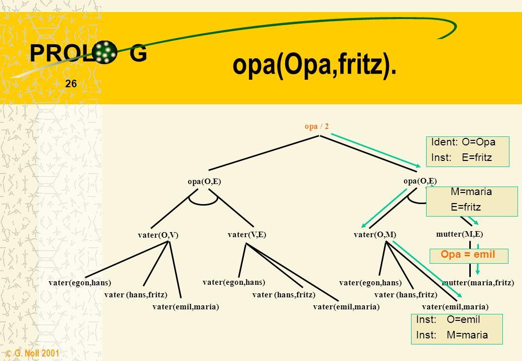 PROL G © G.Noll 2001 25 opa(Opa,fritz).