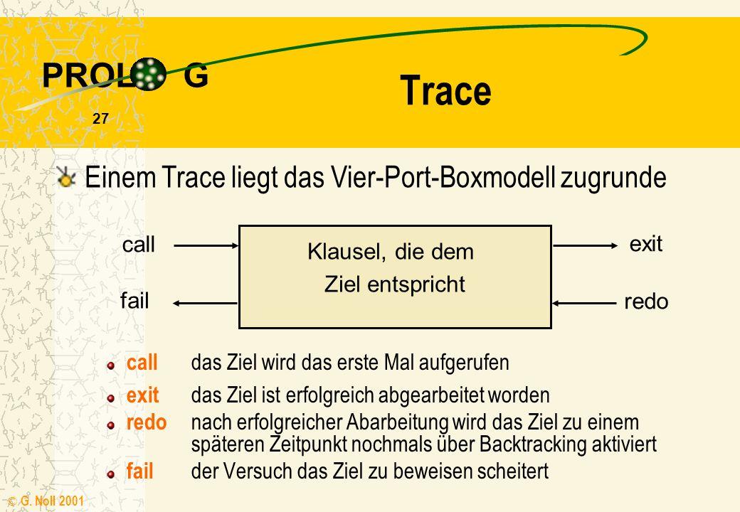 PROL G © G. Noll 2001 26 opa(Opa,fritz). opa / 2 opa(O,E) vater(O,V) vater(V,E) opa(O,E) vater(O,M) mutter(M,E) vater(egon,hans) vater (hans,fritz) va