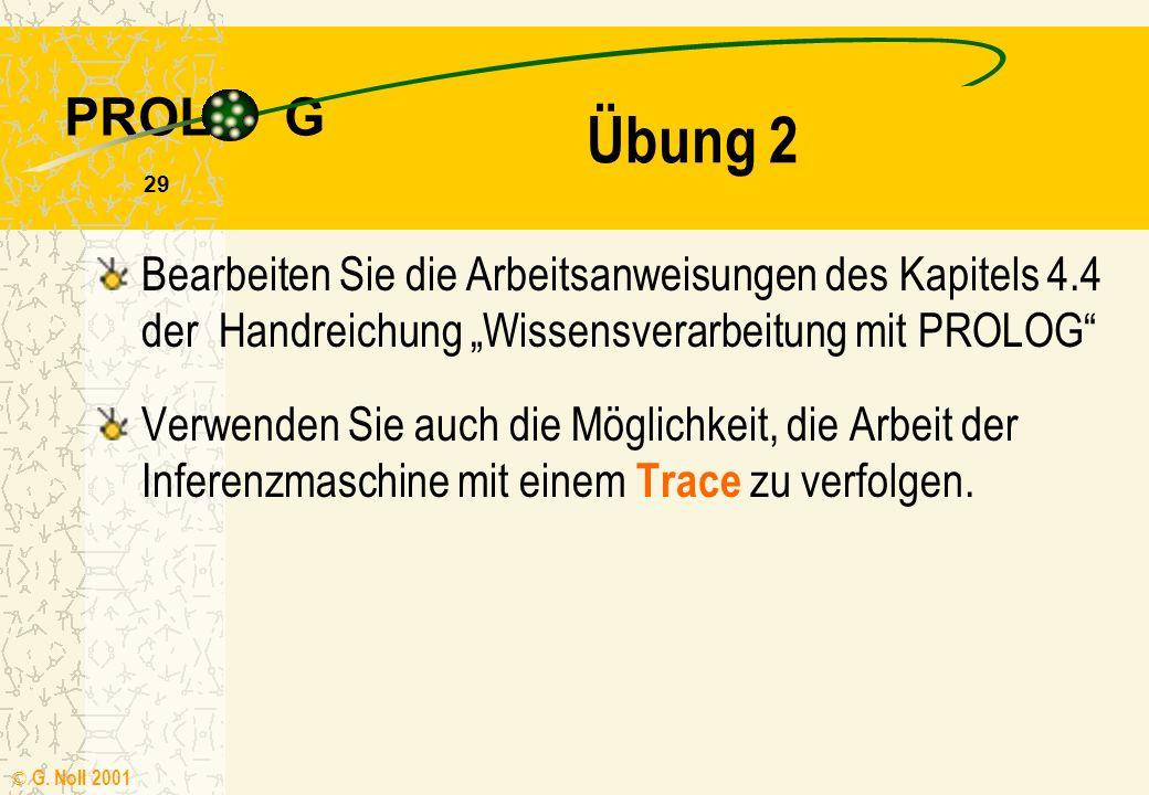 PROL G © G. Noll 2001 28 fixPROLOG Trace CALL:opa(Opa_1,fritz) COMP:opa(O_2,E_2) :- vater(O_2,V_2), vater(V_2,E_2) IDEN: O_2 <-- Opa_1 INST: E_2 <-- f