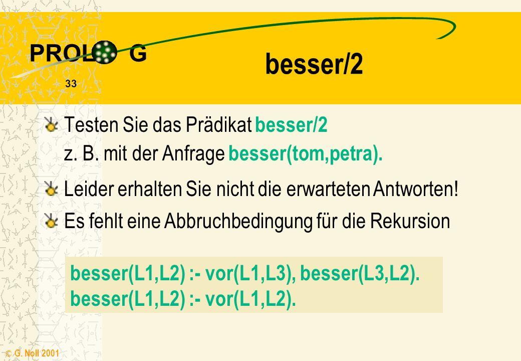PROL G © G. Noll 2001 32 besser/2 vor besser L1 L2 vor besser L2 L1 L3 vor besser L1 L2 L4 L3 besser(L1,L2) :- vor(L1,L3), besser (L3,L2). vor besser