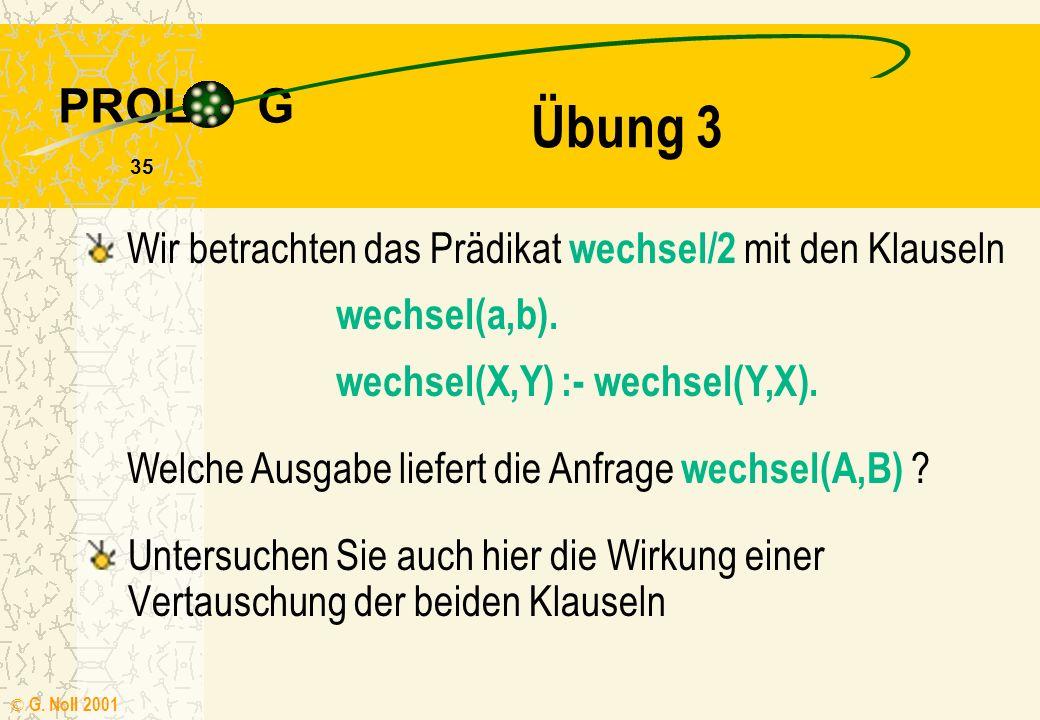 PROL G © G. Noll 2001 34 besser/2 Testen Sie, wie sich für besser/2 eine Vertauschung der beiden Klauseln eine Vertauschung der Ziele im Regelrumpf au
