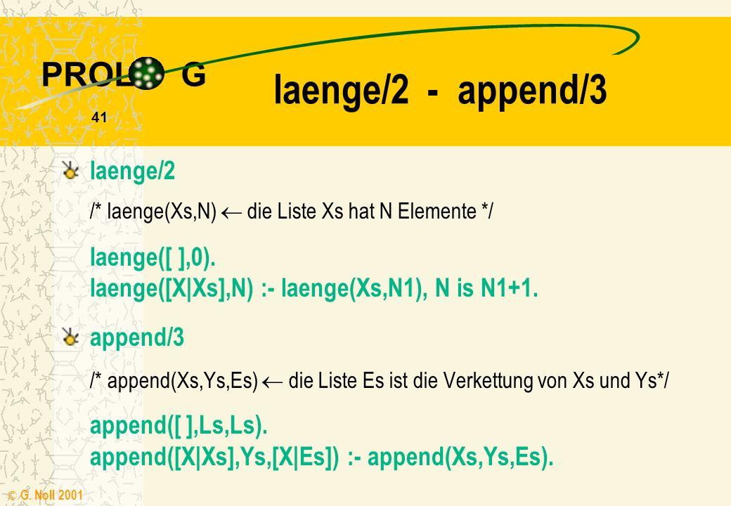 PROL G © G. Noll 2001 40 member/2 als Zugehörigkeitstest ?- member(c,[a,b,c]). Antwort: yes ?- member(e,[a,b,c]). Antwort: no zur Erzeugung aller Elem