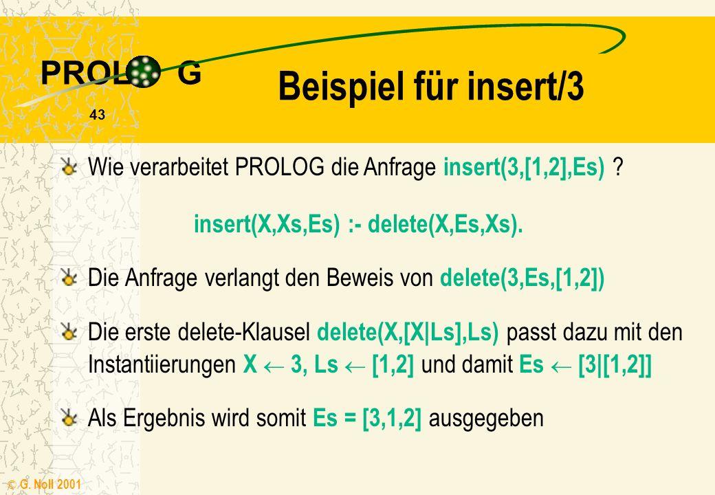 PROL G © G. Noll 2001 42 delete/3 - insert/3 delete(X,[X|Ls],Ls). delete(X,[Y|Ys],[Y|Es]) :- delete(X,Ys,Es). insert/3 /* insert(X,Xs,Es) die Liste Es