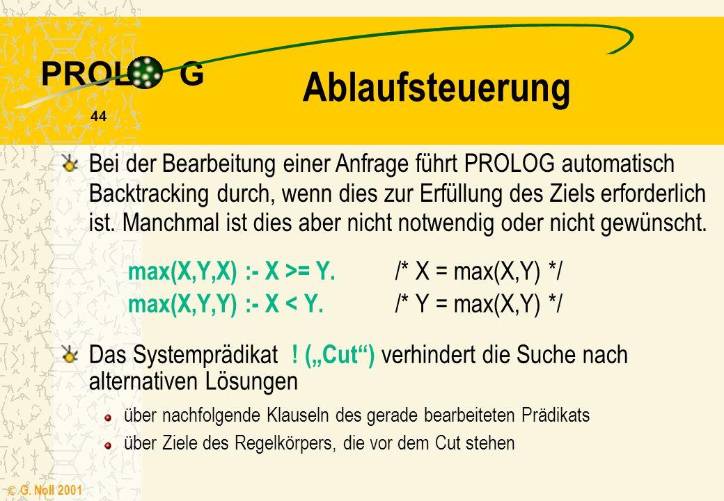 PROL G © G. Noll 2001 43 Beispiel für insert/3 Die Anfrage verlangt den Beweis von delete(3,Es,[1,2]) Die erste delete-Klausel delete(X,[X|Ls],Ls) pas