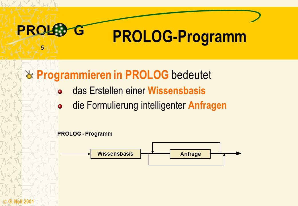PROL G © G. Noll 2001 4 Vorteile für die Schule interaktive Programmerstellung deklaratives Programmieren als Gegenstück zum imperativen Konzept koste