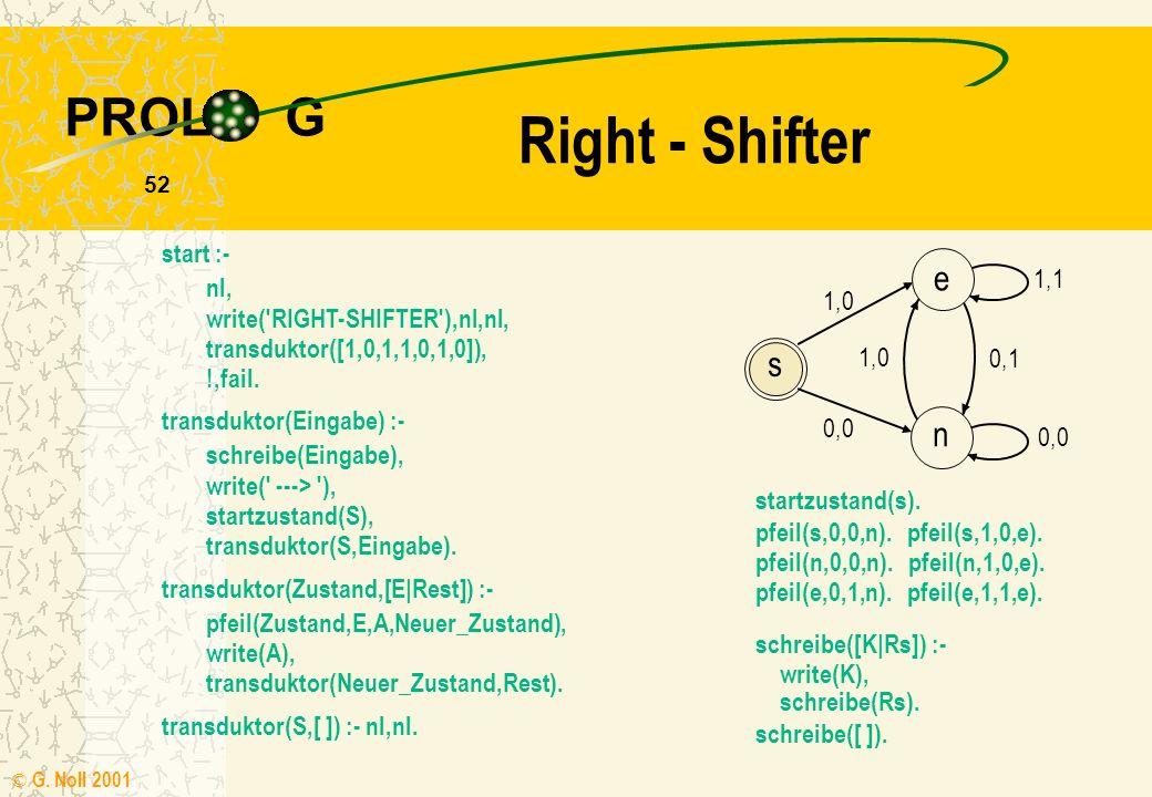PROL G © G. Noll 2001 51 Akzeptor start :- akzeptiert ([a,b,a,b,a,b,a]),!,fail. akzeptiert(W) :- nl,schreibe(W), startzustand(S), akzeptiert(S,W), wri