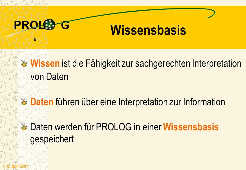 PROL G © G. Noll 2001 5 PROLOG-Programm Programmieren in PROLOG bedeutet das Erstellen einer Wissensbasis die Formulierung intelligenter Anfragen PROL