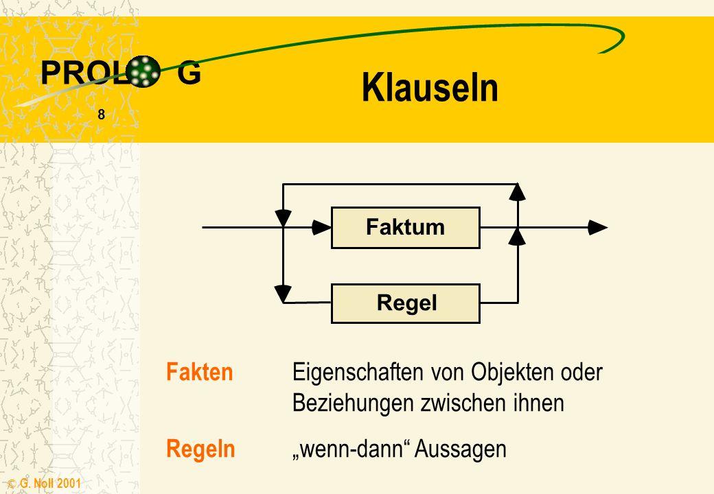 PROL G © G. Noll 2001 7 PROLOG - System Wissensbasis Fakten Regeln Inferenzmaschine Suchstrategien Logik Benutzerin Benutzer Anfrage Antworten Eingabe