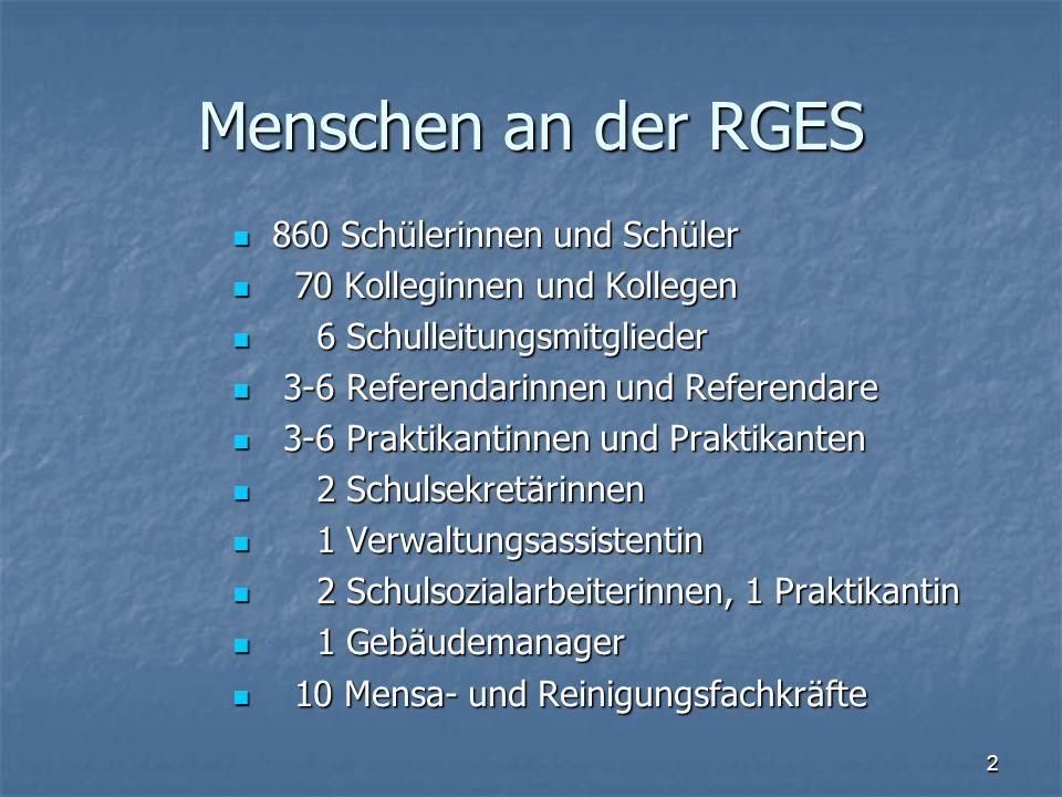 Menschen an der RGES 860 Schülerinnen und Schüler 860 Schülerinnen und Schüler 70 Kolleginnen und Kollegen 70 Kolleginnen und Kollegen 6 Schulleitungs
