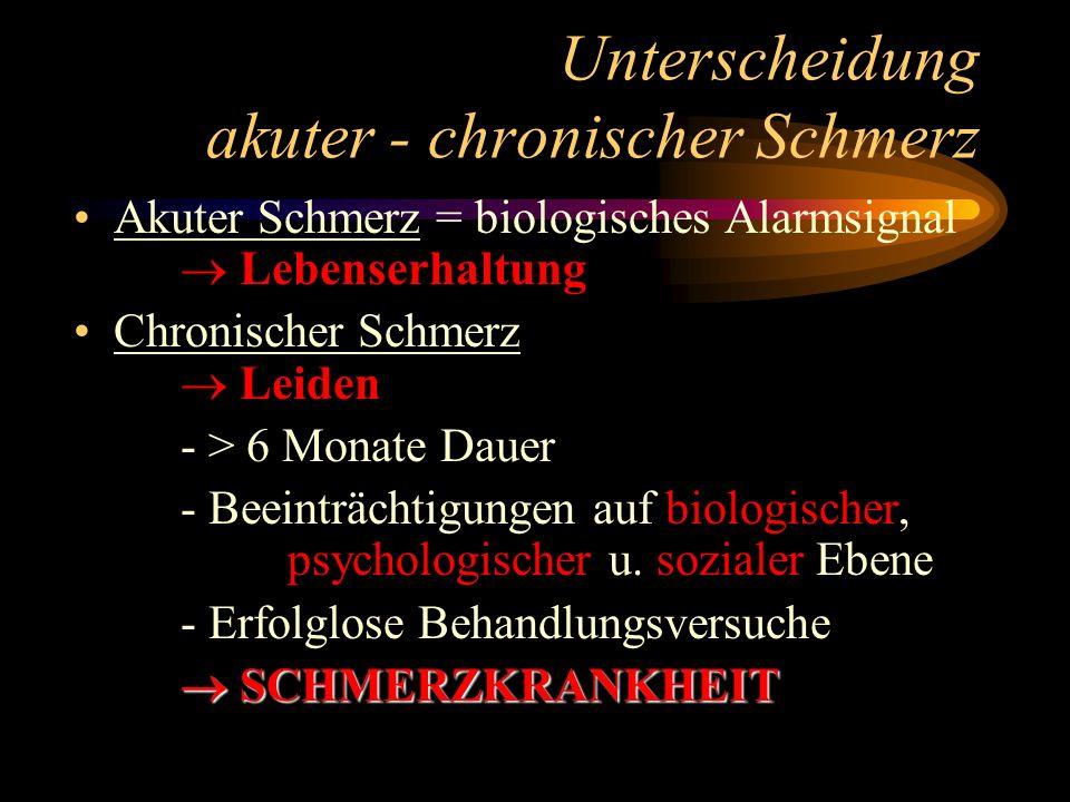 Unterscheidung akuter - chronischer Schmerz Akuter Schmerz = biologisches Alarmsignal Lebenserhaltung Chronischer Schmerz Leiden - > 6 Monate Dauer -