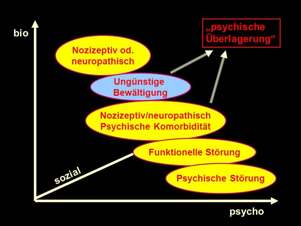 bio psycho sozial Nozizeptiv od. neuropathisch Nozizeptiv/neuropathisch Psychische Komorbidität Funktionelle Störung Psychische Störung Ungünstige Bew