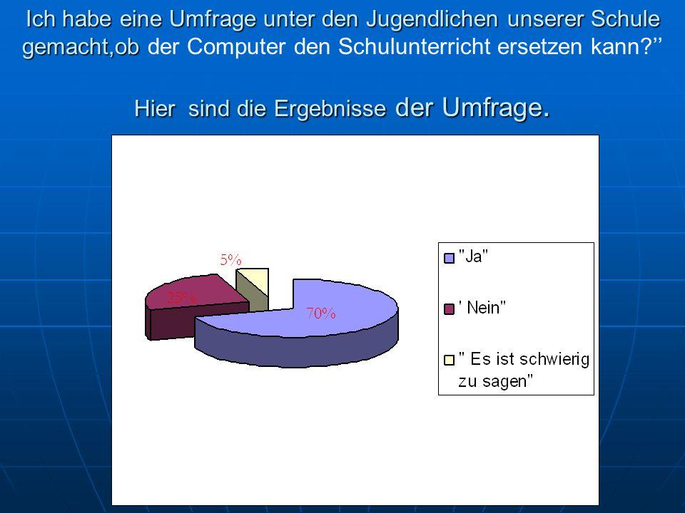 Ich habe eine Umfrage unter den Jugendlichen unserer Schule gemacht,ob Hier sind die Ergebnisse der Umfrage. Ich habe eine Umfrage unter den Jugendlic