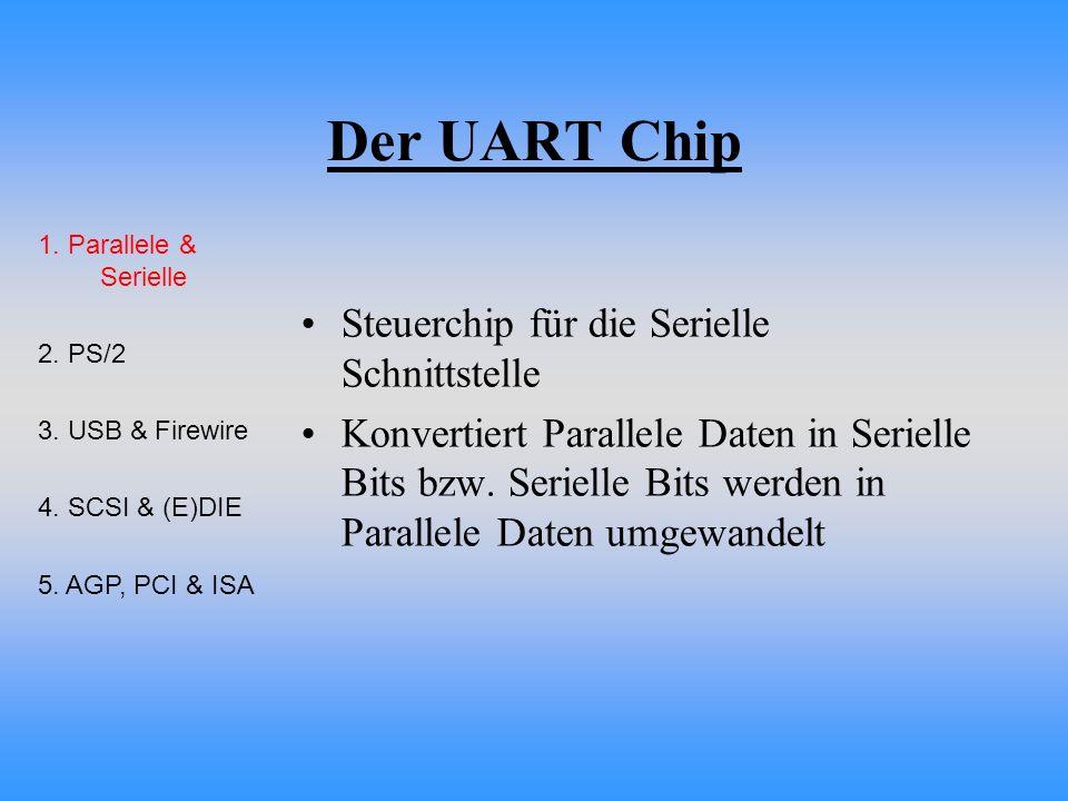 Der UART Chip Steuerchip für die Serielle Schnittstelle Konvertiert Parallele Daten in Serielle Bits bzw. Serielle Bits werden in Parallele Daten umge