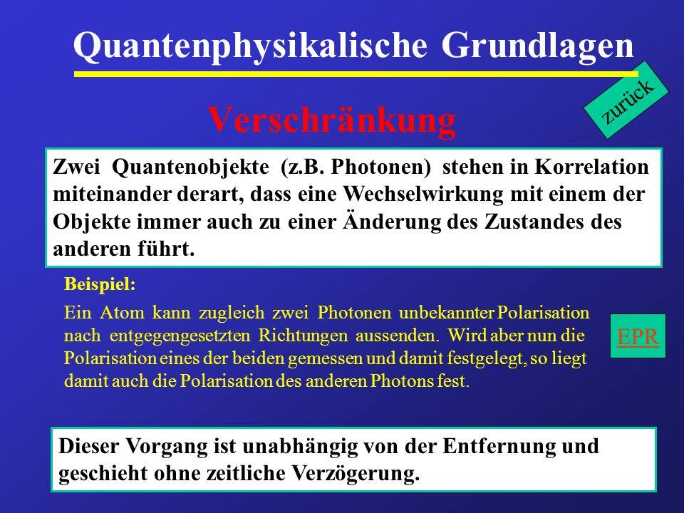 Quantenphysikalische Grundlagen Verschränkung Zwei Quantenobjekte (z.B. Photonen) stehen in Korrelation miteinander derart, dass eine Wechselwirkung m