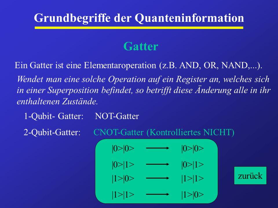 Grundbegriffe der Quanteninformation Gatter Ein Gatter ist eine Elementaroperation (z.B. AND, OR, NAND,...). Wendet man eine solche Operation auf ein