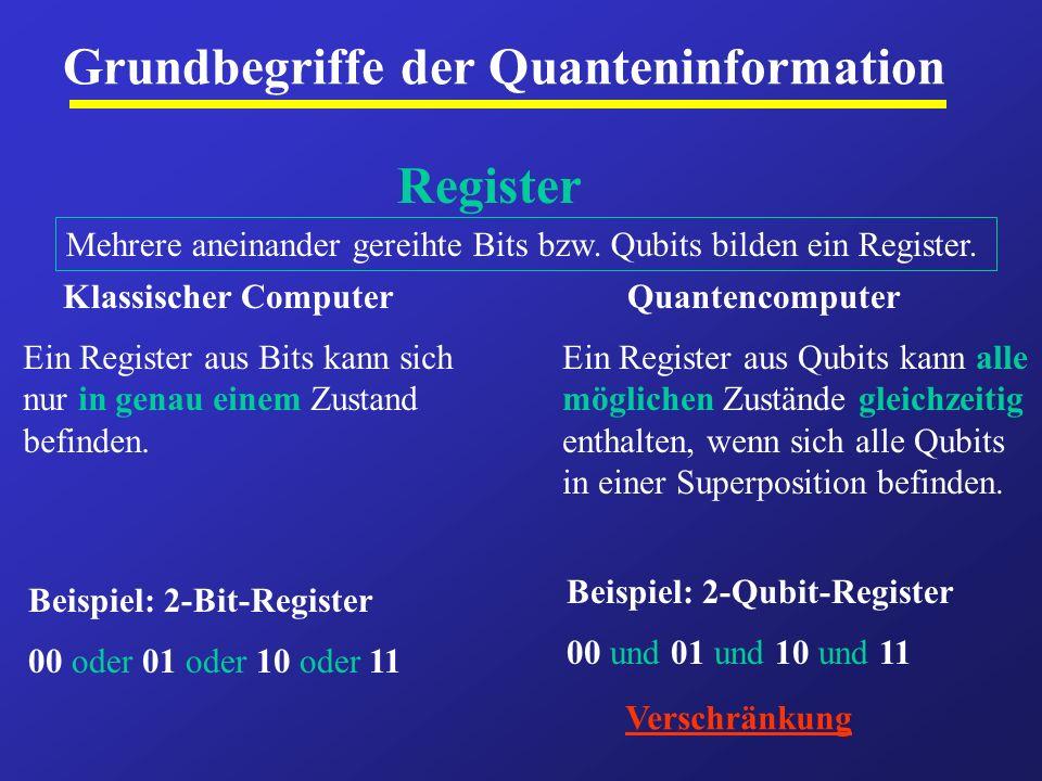 Grundbegriffe der Quanteninformation Register Klassischer ComputerQuantencomputer Ein Register aus Bits kann sich nur in genau einem Zustand befinden.