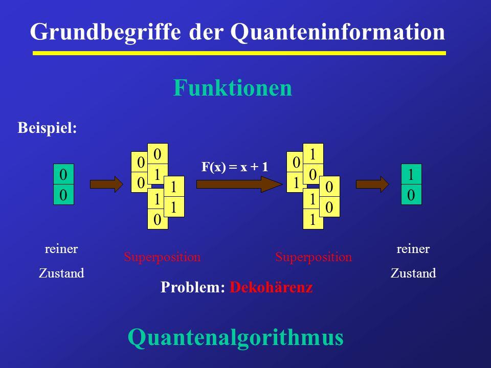 Grundbegriffe der Quanteninformation Funktionen Beispiel: 0 0 0 0 1 0 0 1 1 1 0 1 1 1 1 0 0 0 1 0 F(x) = x + 1 reiner Zustand reiner Zustand Superposi