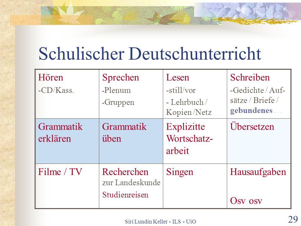 Siri Lundin Keller - ILS - UiO 28 Expl. Grammatiktraining mit IKT 3 3: Beispiele aus dem Internet Autorenprogramme Z.B. GoethesGoethes Z.B. Hot Potato