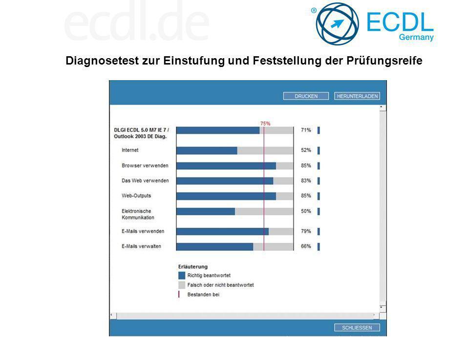 Diagnosetest zur Einstufung und Feststellung der Prüfungsreife