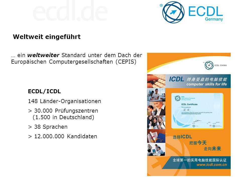 Der ECDL – Die 9 Module, Stand aktuell 1.Grundlagen der Informationstechnologie 2.Betriebssysteme 3.Textverarbeitung 4.Tabellenkalkulation 5.Datenbanken 6.Präsentation 7.Internet und E-Mail 8.IT Sicherheit 9.Bildbearbeitung 4 aus 9 = ECDL Start 7 aus 9 = ECDL Core