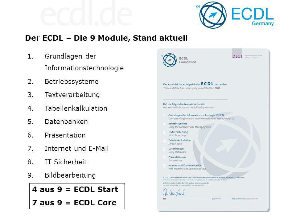Der ECDL – Die Zertifikate (alle Preise zzgl.