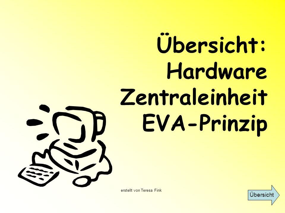 E ingabe V erarbeitung A usgabe Das EVA-Prinzip gilt für alle Computer.
