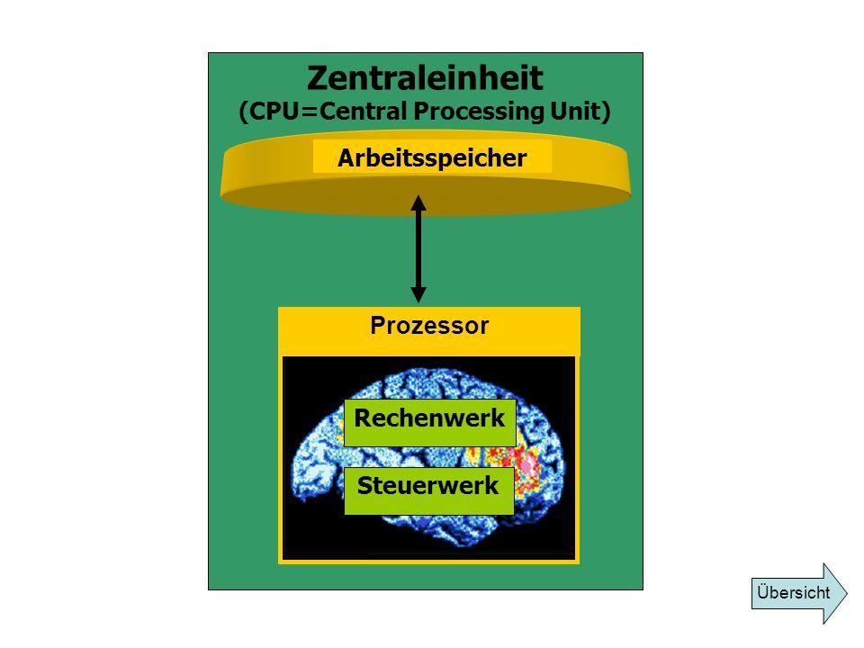 Zentraleinheit (CPU=Central Processing Unit) Rechenwerk Steuerwerk Prozessor Arbeitsspeicher Übersicht