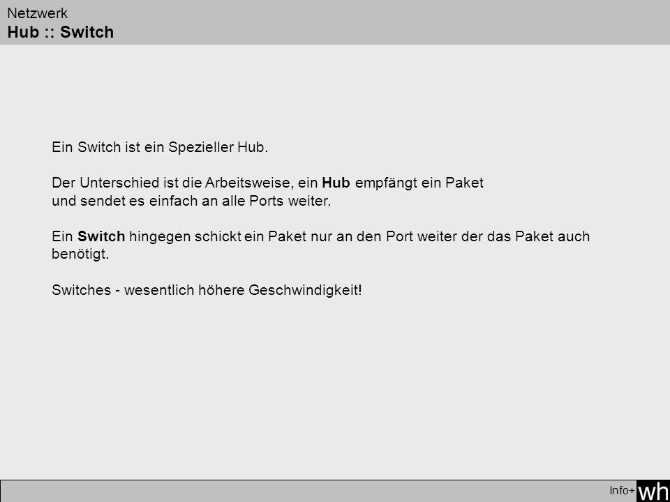Netzwerk Hub :: Switch Info+ Ein Switch ist ein Spezieller Hub. Der Unterschied ist die Arbeitsweise, ein Hub empfängt ein Paket und sendet es einfach