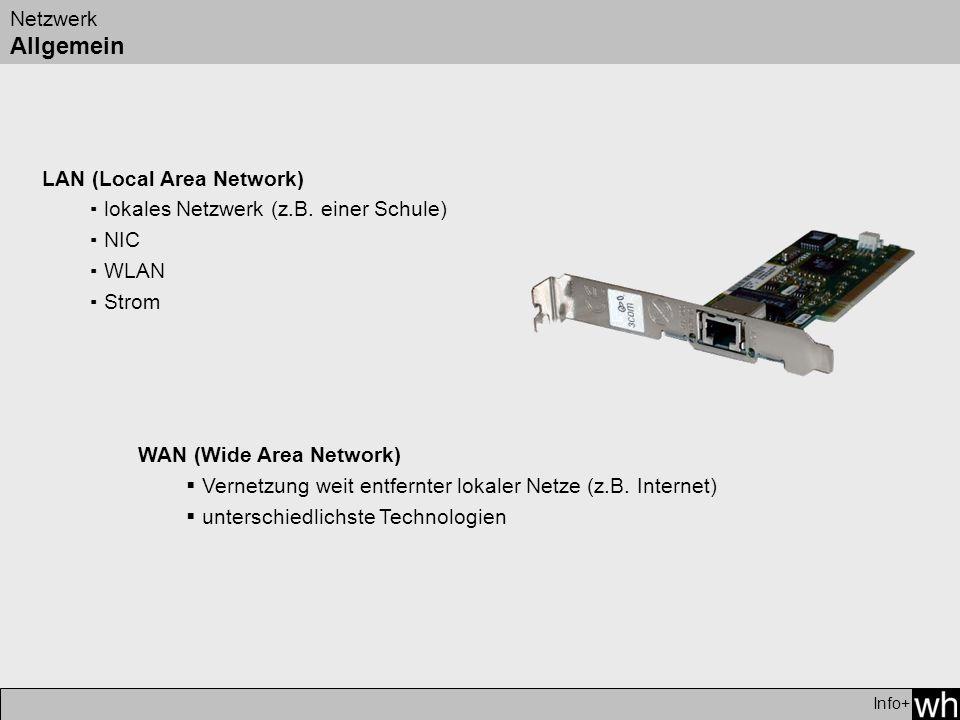 Netzwerk Allgemein Info+ LAN (Local Area Network) lokales Netzwerk (z.B. einer Schule) NIC WLAN Strom WAN (Wide Area Network) Vernetzung weit entfernt