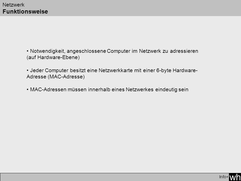 Netzwerk Funktionsweise Info+ Notwendigkeit, angeschlossene Computer im Netzwerk zu adressieren (auf Hardware-Ebene) Jeder Computer besitzt eine Netzwerkkarte mit einer 6-byte Hardware- Adresse (MAC-Adresse) MAC-Adressen müssen innerhalb eines Netzwerkes eindeutig sein