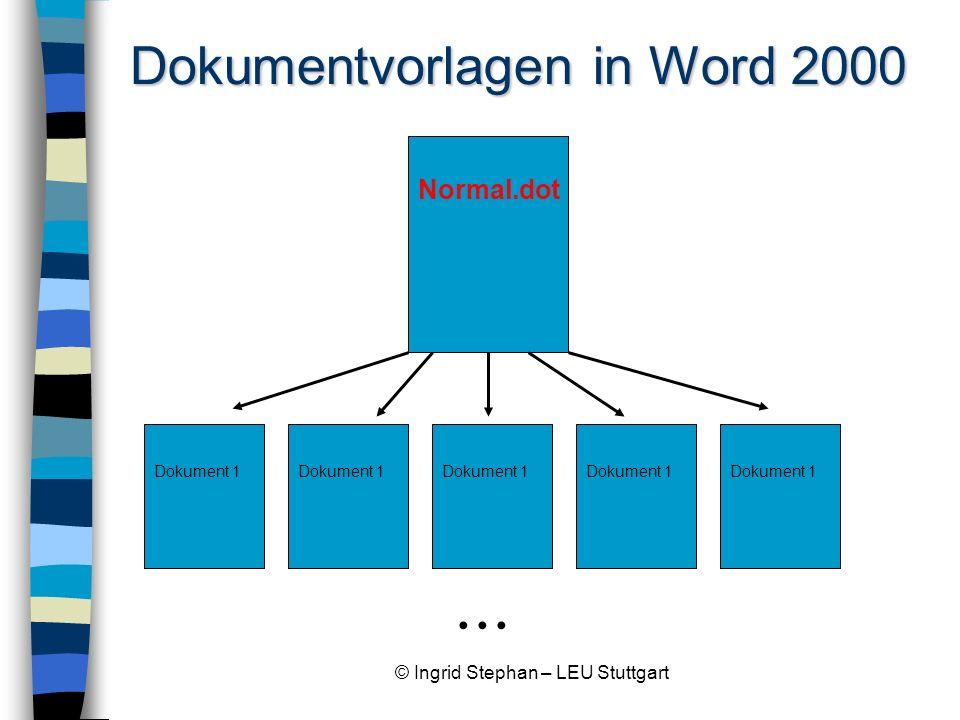 © Ingrid Stephan – LEU Stuttgart Dokumentvorlagen mit Word 2000.DOT = Document template In Dokumentvorlagen kann gespeichert werden: Text Formatvorlagen AutoText-Einträge Makros Symbolleisten Tastenbelegungen Menüstrukturen