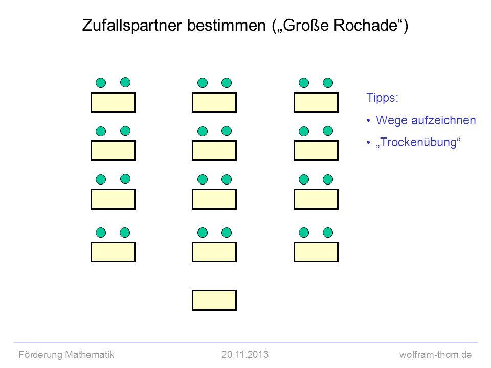 Förderung Mathematik20.11.2013wolfram-thom.de Zufallspartner bestimmen (Große Rochade) Tipps: Wege aufzeichnen Trockenübung