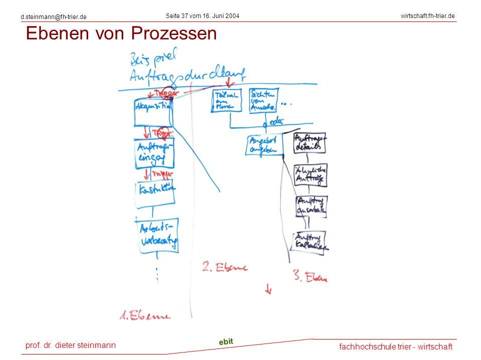 prof.dr. dieter steinmann Seite 37 vom 16.