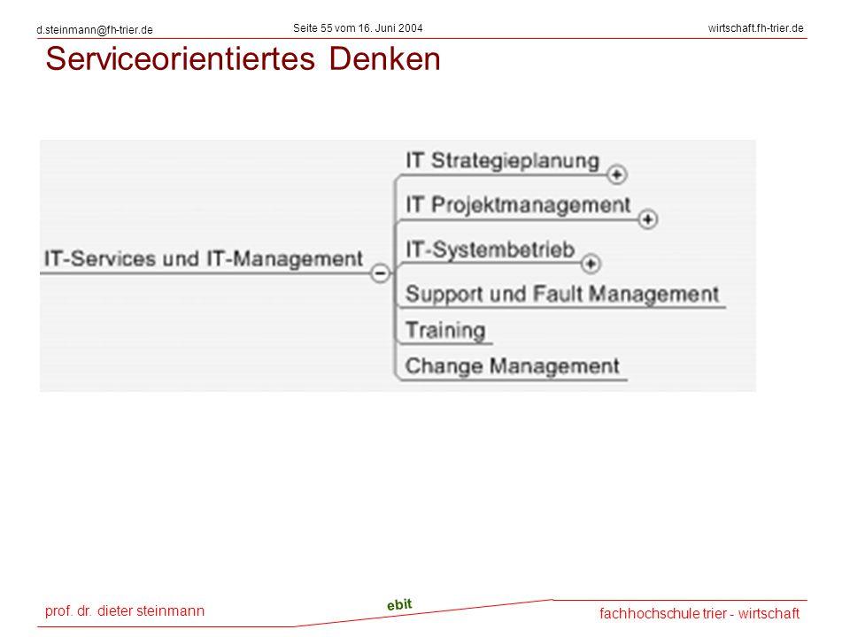 prof.dr. dieter steinmann Seite 55 vom 16.