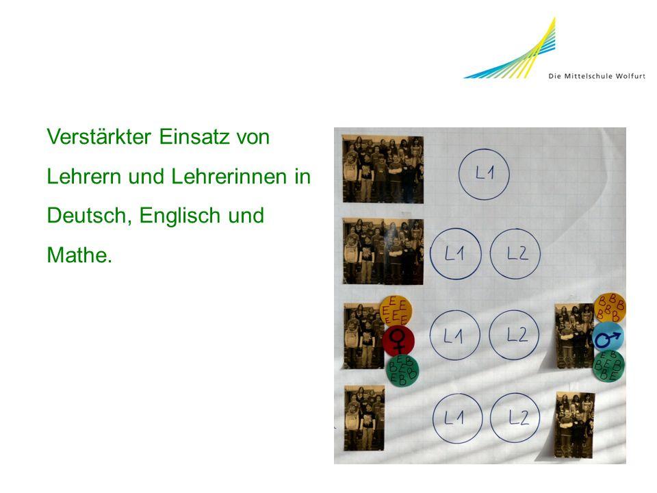 Verstärkter Einsatz von Lehrern und Lehrerinnen in Deutsch, Englisch und Mathe.