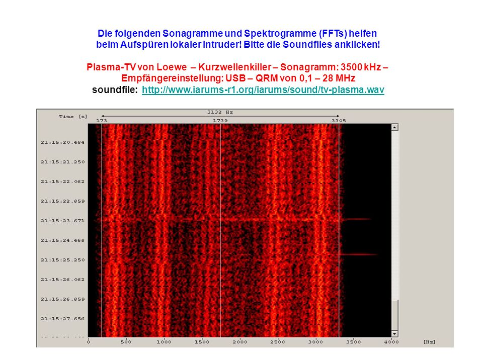 Die folgenden Sonagramme und Spektrogramme (FFTs) helfen beim Aufspüren lokaler Intruder! Bitte die Soundfiles anklicken! Plasma-TV von Loewe – Kurzwe