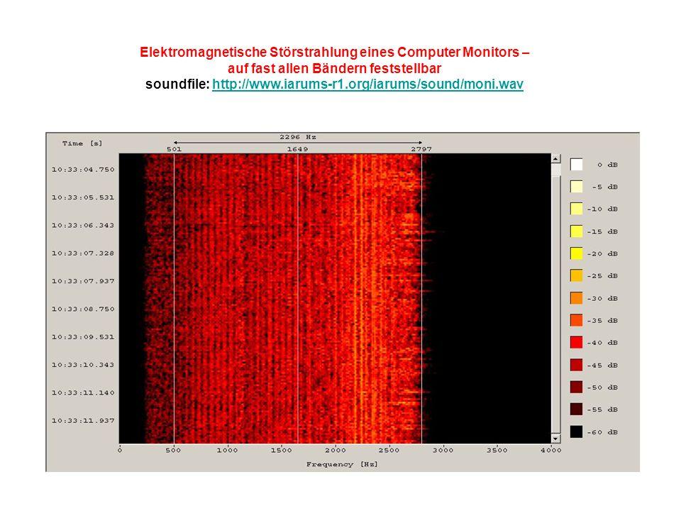 Elektromagnetische Störstrahlung eines Computer Monitors – auf fast allen Bändern feststellbar soundfile: http://www.iarums-r1.org/iarums/sound/moni.w