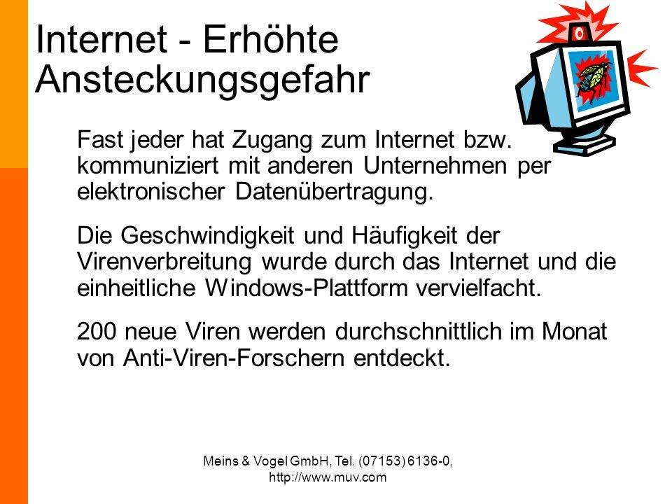 Meins & Vogel GmbH, Tel. (07153) 6136-0, http://www.muv.com Gefahrenpotential für Ihr Unternehmen