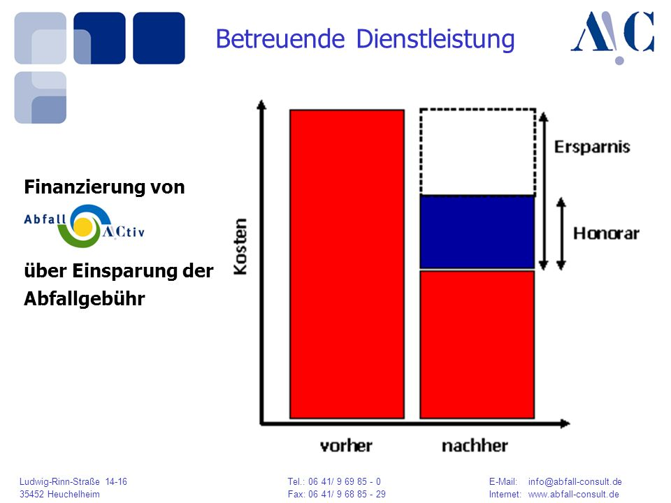 Ludwig-Rinn-Straße 14-16 Tel.: 06 41/ 9 69 85 - 0E-Mail: info@abfall-consult.de 35452 HeuchelheimFax: 06 41/ 9 68 85 - 29Internet: www.abfall-consult.de Betreuende Dienstleistung Finanzierung von über Einsparung der Abfallgebühr