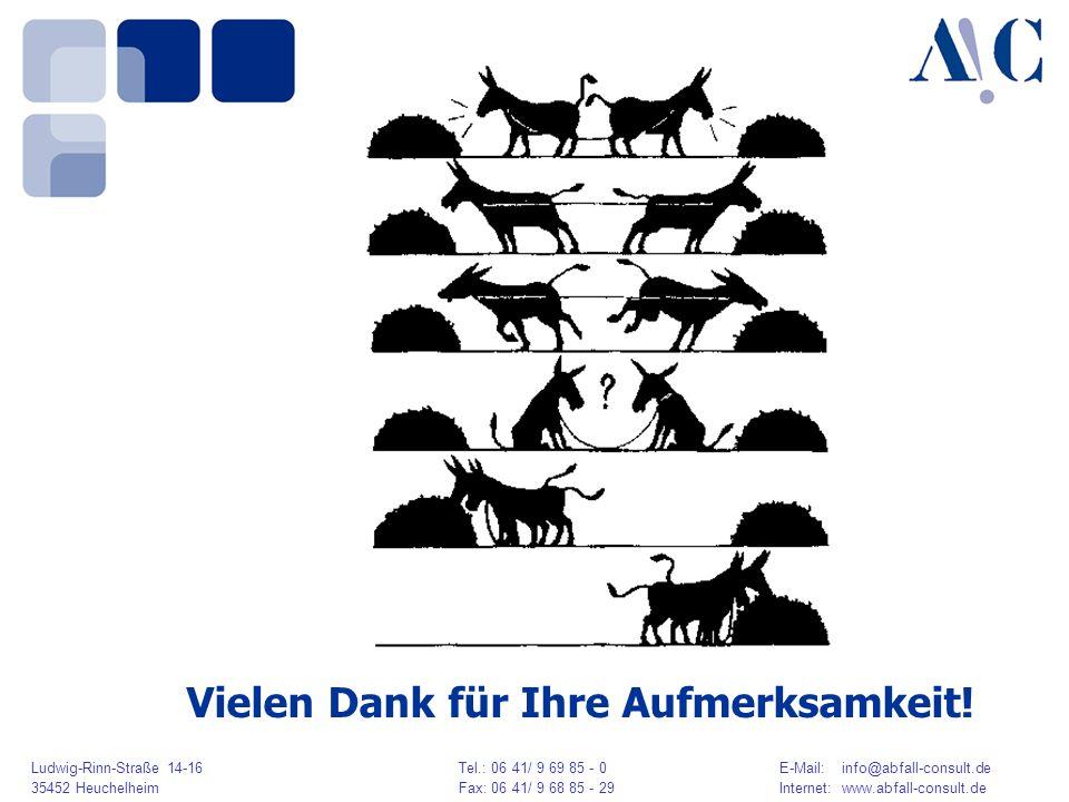 Ludwig-Rinn-Straße 14-16 Tel.: 06 41/ 9 69 85 - 0E-Mail: info@abfall-consult.de 35452 HeuchelheimFax: 06 41/ 9 68 85 - 29Internet: www.abfall-consult.de Vielen Dank für Ihre Aufmerksamkeit!
