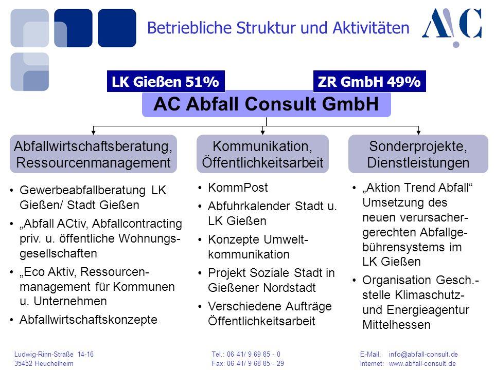 Ludwig-Rinn-Straße 14-16 Tel.: 06 41/ 9 69 85 - 0E-Mail: info@abfall-consult.de 35452 HeuchelheimFax: 06 41/ 9 68 85 - 29Internet: www.abfall-consult.de Betriebliche Struktur und Aktivitäten AC Abfall Consult GmbH Abfallwirtschaftsberatung, Ressourcenmanagement Kommunikation, Öffentlichkeitsarbeit Sonderprojekte, Dienstleistungen Gewerbeabfallberatung LK Gießen/ Stadt Gießen Abfall ACtiv, Abfallcontracting priv.