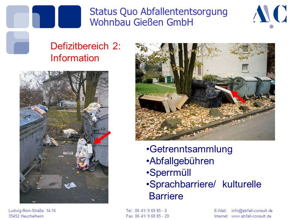 Ludwig-Rinn-Straße 14-16 Tel.: 06 41/ 9 69 85 - 0E-Mail: info@abfall-consult.de 35452 HeuchelheimFax: 06 41/ 9 68 85 - 29Internet: www.abfall-consult.de Defizitbereich 2: Information Getrenntsammlung Abfallgebühren Sperrmüll Sprachbarriere/ kulturelle Barriere Status Quo Abfallententsorgung Wohnbau Gießen GmbH