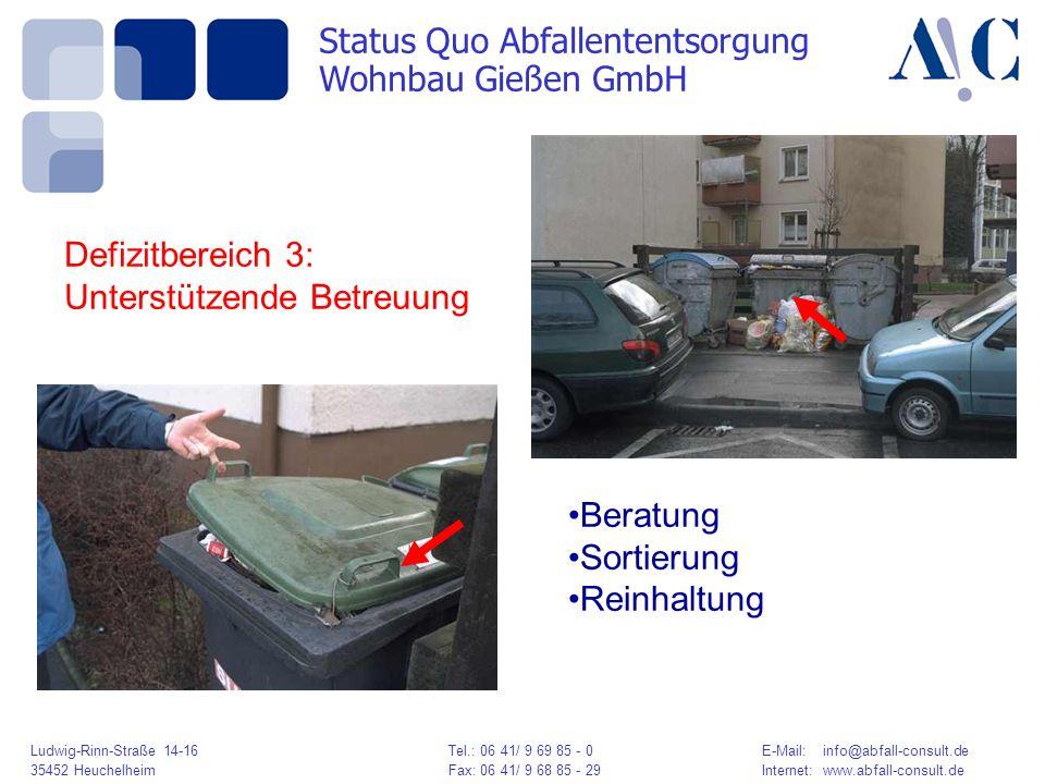 Ludwig-Rinn-Straße 14-16 Tel.: 06 41/ 9 69 85 - 0E-Mail: info@abfall-consult.de 35452 HeuchelheimFax: 06 41/ 9 68 85 - 29Internet: www.abfall-consult.de Status Quo Abfallententsorgung Wohnbau Gießen GmbH Realvolumen 118% (1100l) 173% (240l) über Sollvolumen
