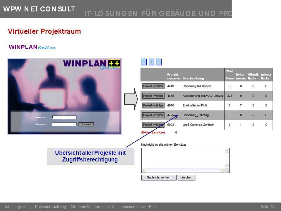 Seite 14 Internetgestützte Projektabwicklung – Moderne Methoden der Zusammenarbeit am Bau Virtueller Projektraum WINPLAN Online Übersicht aller Projek