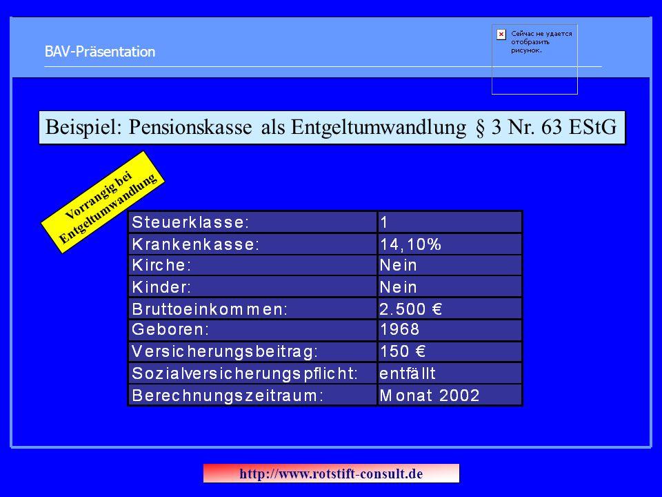 BAV-Präsentation Beispiel: Pensionskasse als Entgeltumwandlung § 3 Nr. 63 EStG Vorrangig bei Entgeltumwandlung http://www.rotstift-consult.de