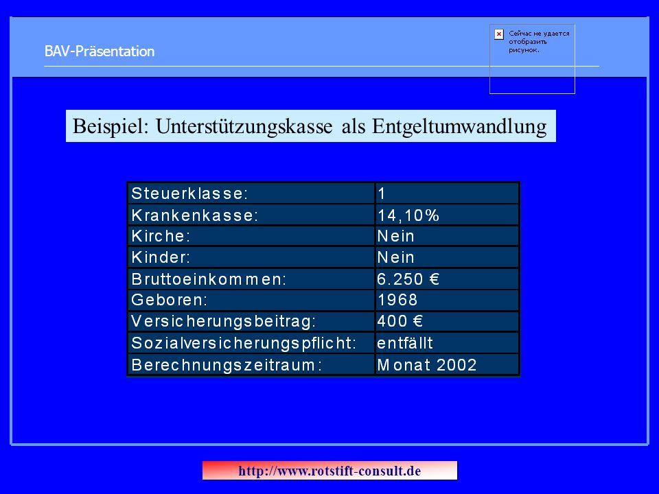 BAV-Präsentation Beispiel: Unterstützungskasse als Entgeltumwandlung http://www.rotstift-consult.de