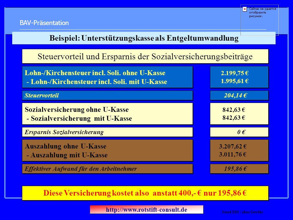 BAV-Präsentation Steuervorteil und Ersparnis der Sozialversicherungsbeiträge Lohn-/Kirchensteuer incl. Soli. ohne U-Kasse - Lohn-/Kirchensteuer incl.