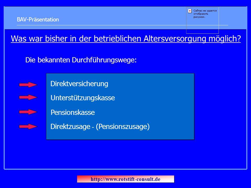 BAV-Präsentation Was war bisher in der betrieblichen Altersversorgung möglich? Die bekannten Durchführungswege: Direktversicherung Unterstützungskasse